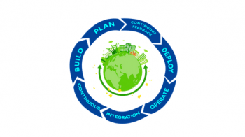 Continuous improvement approach for progress in green manufacturing journey